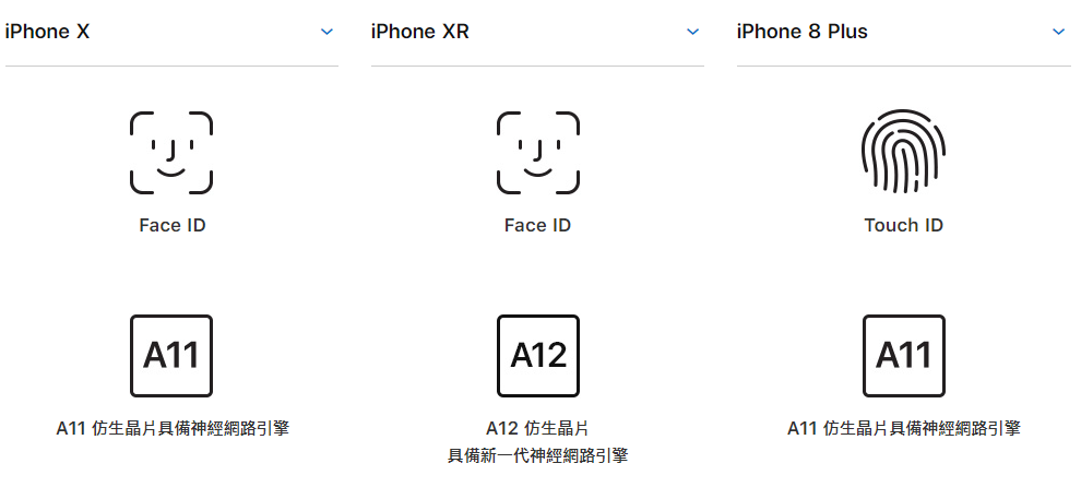iPhone X、iPhone XR、iPhone 8 Plus 三款iPhone該怎麼選? - A11, A12, apple, Face ID, ios, iPhone 7, iPhone 7 Plus, iphone 8, iphone 8 iphone x, iphone 8 iphone x 比較, iphone 8 plus, iphone 8 plus iphone x, iphone 8 plus iphone x 比較, iphone 8 plus vs iphone x, iphone 8 plus x, iphone 8 plus x 比較, iphone 8 vs iphone x, iphone 8 x, iphone 8 x 比較, iphone x, iphone x 8, iphone x 8 plus, iphone x 8 plus 比較, iphone x 8 比較, iphone x iphone 8, iphone x iphone 8 plus, iphone x iphone 8 Plus 比較, iphone x iphone 8 比較, iPhone X iPhone XR, iPhone X iPhone XR iPhone 8 Plus, iphone x vs iphone 8, iphone x vs iphone 8 plus, iphone x vs iphone xs, iphone x 比較, iPhone XiPhone 8 Plus, iPhone XiPhone XR, iPhone XR, iphone xr 3d touch, iPhone XR iPhone 8 Plus, iphone xr顏色, iphone Xs, iPhone XS Max, iphone x比較, iphone 怎麼選, iPhone 挑選, iPhone 挑選建議, iphone 比較, iphone 購買, iPhone 購買建議, iPhone 選擇, iphone8 iphone XR, iphone8 iphonex, iphone8 iphonex 比較, iphone8 iphonex比較, iphonex iphone8, iphonex 比較, iphonex比較, iphone怎麼選, iphone比較, iphone購買, LCD, OLED, quick charge, Touch ID - 科技生活 - teXch